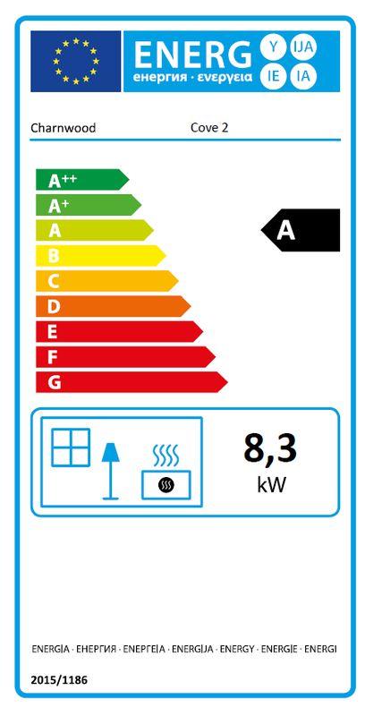 Charnwood Cove 2 karta energetyczna