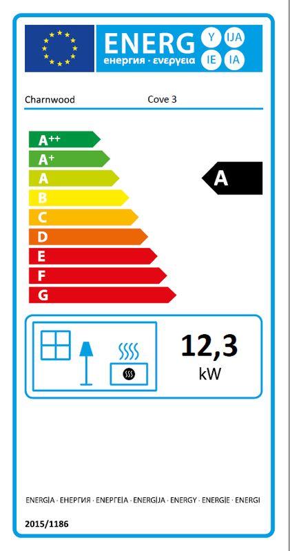 Charnwood Cove 3 karta energetyczna