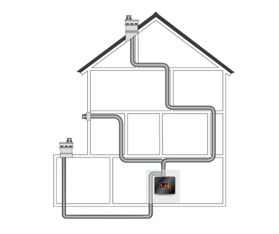 Dystrybucja gorącego potwietrza od kominka gazowego